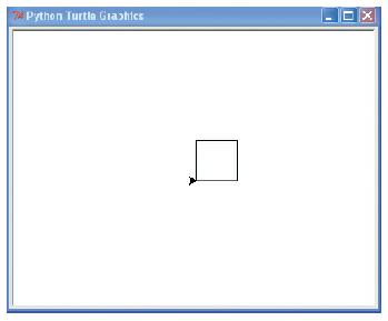 Fig 2.4.10.menggambar persegi dengan turtle