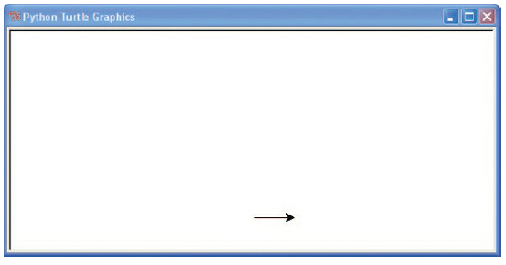Fig 2.4.5. moving turtle execution