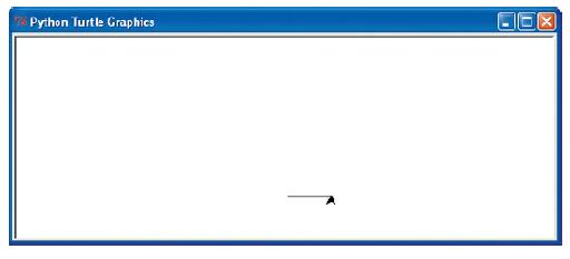 Fig 2.4.9.memutar 90 derajat ke kanan