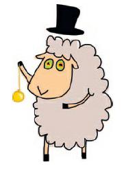 Fig 2.6.1. Domba hipnotise